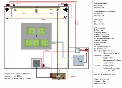 Схема (5 мест)