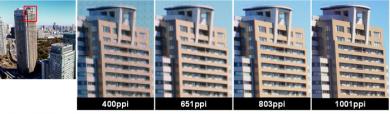 PPI (пикселей на дюйм)