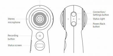 gear-360-2017-illustration-